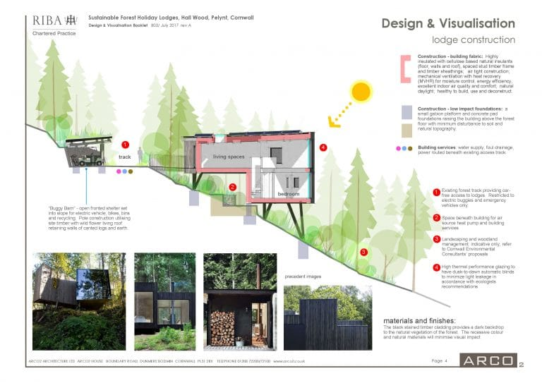 Design and Visualisation - Credit Arco2